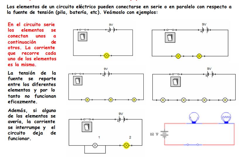 Circuito Serie : Manuelromero cursomontaje electricidad contenido