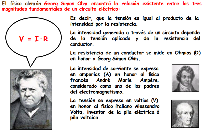 life of georg simon ohm essay Georg simon ohm was born in 1787 in erlangen, germany ohm came from a protestant family his father, johann wolfgang ohm, was a locksmith and his mother, maria elizabeth beck, was the daughter of a tailor had ohm's brothers and sisters all survived he would have been one of a large family but, as.